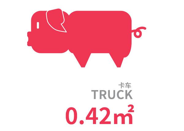 华运联合仔猪运输车 育肥舍 生物安全 第11张