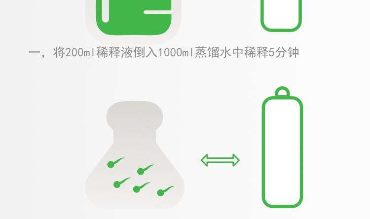猪精稀释液 韩国进口 公猪舍 精液稀释 第15张