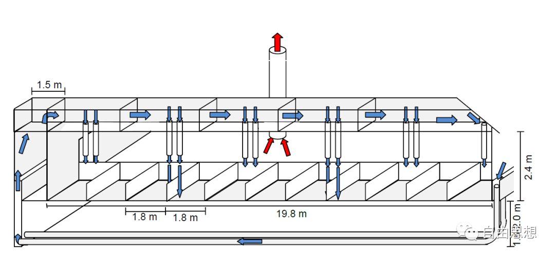 分娩舍地热空气交换系统的应用 养猪知识 第2张